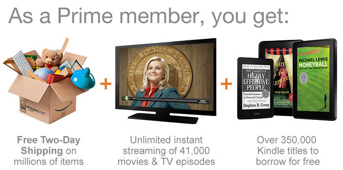 Amazon Prime สมัครสมาชิกรายปี ราคา